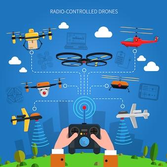 Conceito de drones controlados por rádio