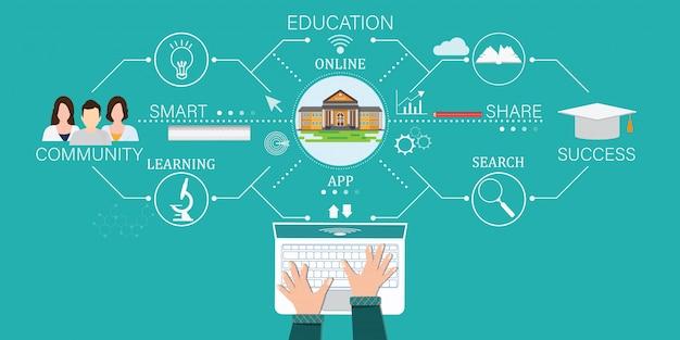 Conceito de educação on-line com ícones.