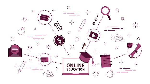 Conceito de educação online. ideia de estudar remotamente usando internet