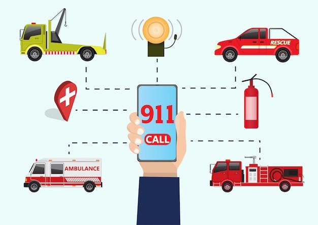 Conceito de emergência chamada de emergência urgente.