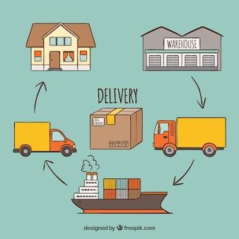 Conceito de entrega com transportes