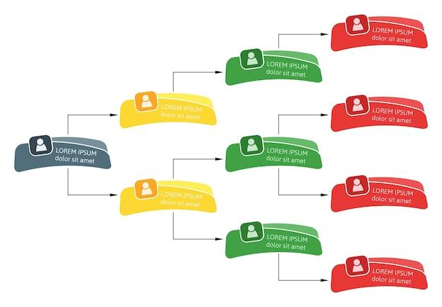 Conceito de estrutura de negócios colorido, esquema de gráfico de organização corporativa com ícones de pessoas. ilustração vetorial.