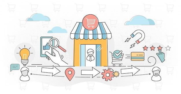 Conceito de estrutura de tópicos de ilustração de jornada do cliente