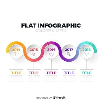 Conceito de etapas infográfico plana