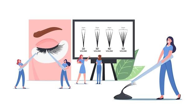 Conceito de extensão de cílios. tiny masters personagens femininos com pinças apresentando procedimento de beleza e infográficos com tipos de cílios de 2d a 5d na tela. ilustração em vetor desenho animado
