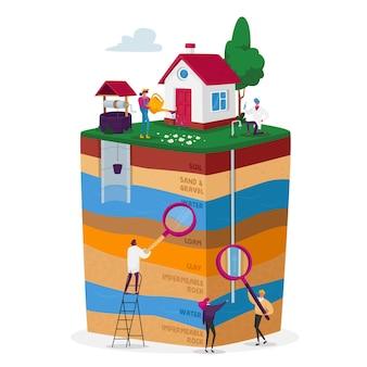 Conceito de extração de água subterrânea ou artesiana