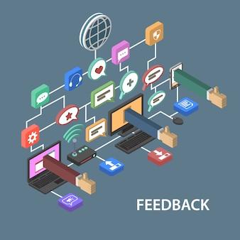 Conceito de feedback de suporte
