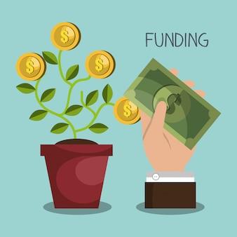 Conceito de financiamento