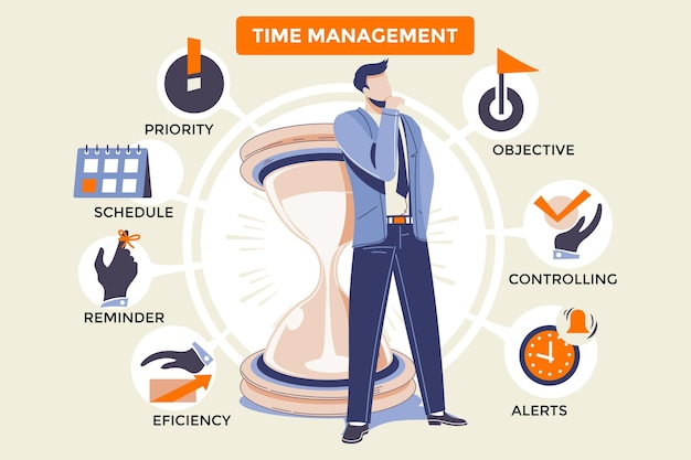 Conceito de gerenciamento de tempo desenhado à mão