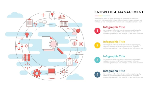 Conceito de gestão do conhecimento para banner de modelo de infográfico com ilustração vetorial de informações de lista de quatro pontos