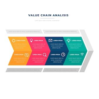 Conceito de gráfico da cadeia de valor