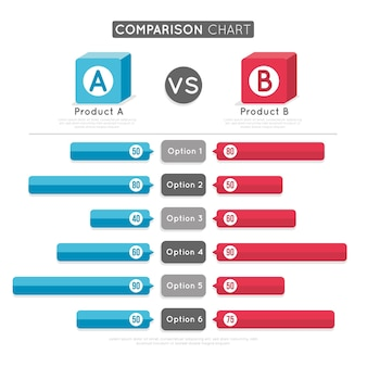 Conceito de gráfico de comparação