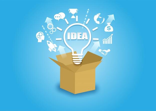 Conceito de idéia criativa de negócios de inicialização.