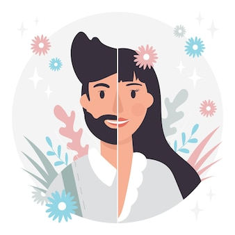 Conceito de identidade de gênero