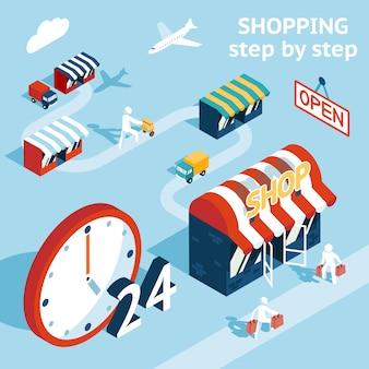 Conceito de ilustração de processo de compra