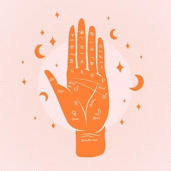 Conceito de ilustração de quiromancia com mão