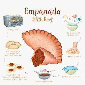 Conceito de ilustração de receita empanada