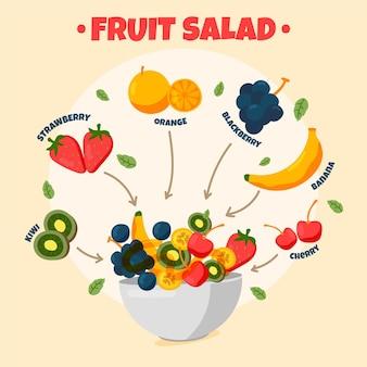 Conceito de ilustração de receita saudável