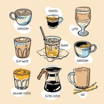 Conceito de ilustração de tipos de café
