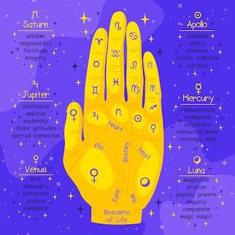 Conceito de ilustração mística de quiromancia