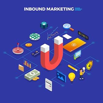 Conceito de ilustrações inbound marketing