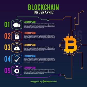Conceito de infográfico blockchain
