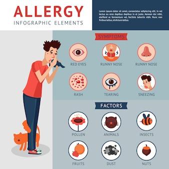 Conceito de infográfico de alergia