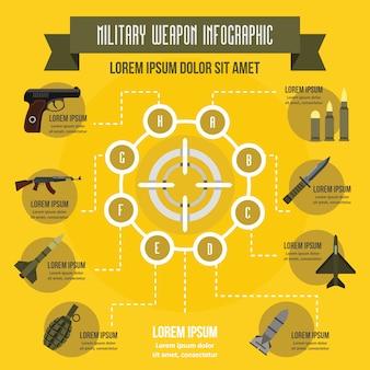 Conceito de infográfico de arma militar, estilo simples