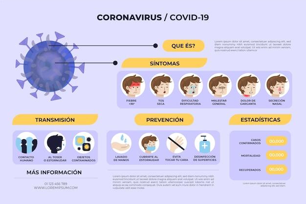 Conceito de infográfico de coronavírus