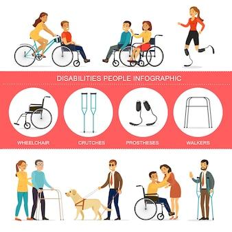 Conceito de infográfico de deficiências