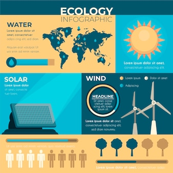Conceito de infográfico de ecologia plana