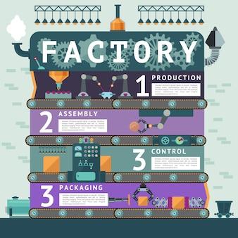 Conceito de infográfico de fábrica industrial