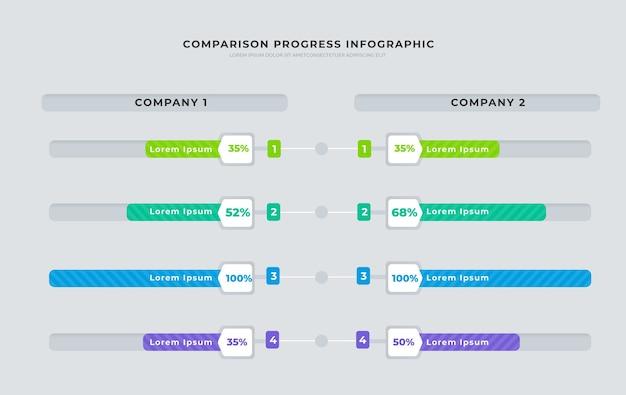 Conceito de infográfico de gráfico de comparação
