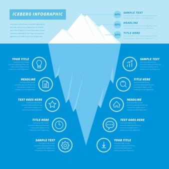 Conceito de infográfico de iceberg