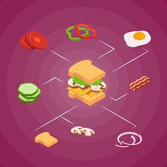 Conceito de infográfico de ingredientes isométrico hambúrguer
