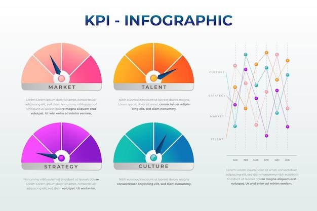 Conceito de infográfico de kpi