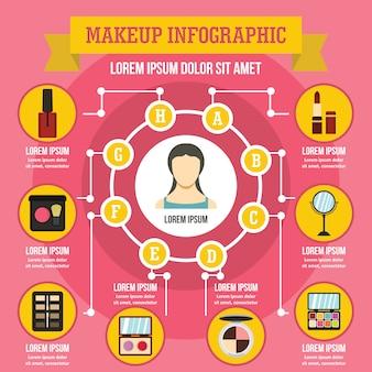 Conceito de infográfico de maquiagem.