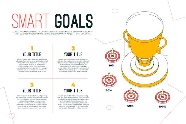 Conceito de infográfico de metas