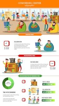 Conceito de infográfico de pessoas do trabalho em equipe com freelancers