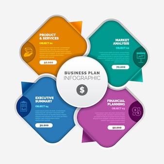 Conceito de infográfico de plano de negócios