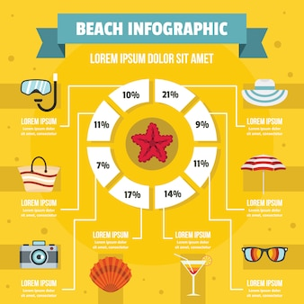Conceito de infográfico de praia, estilo simples