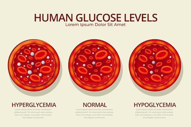 Conceito de infográfico de sangue em design plano
