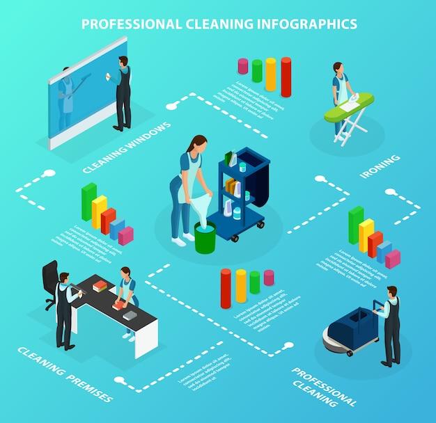 Conceito de infográfico de serviço de limpeza profissional isométrica
