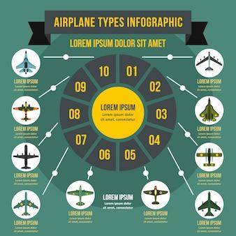 Conceito de infográfico de tipos de avião.