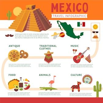 Conceito de infográfico de viagens ao méxico