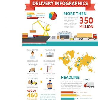 Conceito de infográfico logístico
