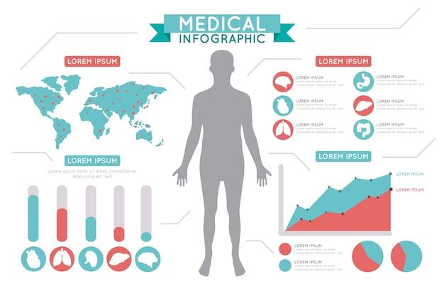 Conceito de infográfico médico