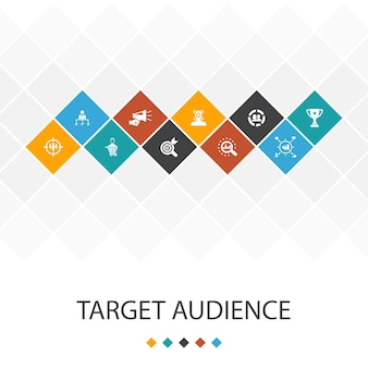 Conceito de infográficos de modelo de iu da moda de público-alvo. consumidor, dados demográficos, nicho, ícones de promoção
