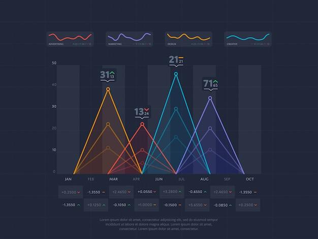 Conceito de infográficos de negócios com índice on-line