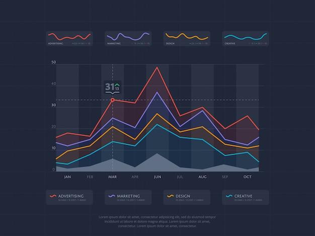 Conceito de infográficos de negócios com quatro índices